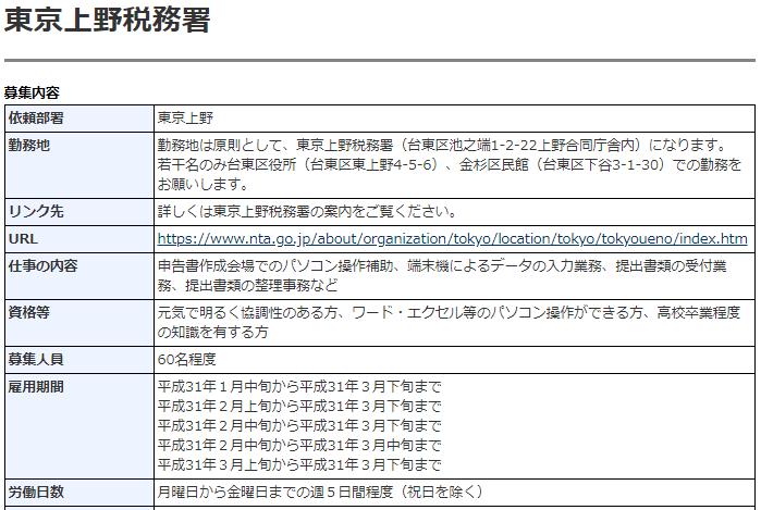 東京上野税務署
